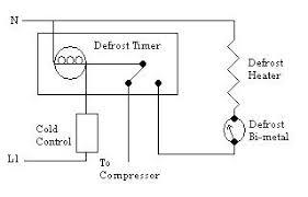 refrigerator zer refrigerator zer defrost mode pictures of refrigerator zer defrost mode