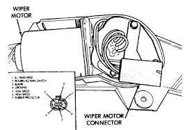 95 jeep grand cherokee wiper wiring diagram 95 95 grand cherokee laredo the windshield wipers relay somewhere on 95 jeep grand cherokee wiper wiring