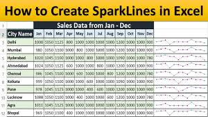 Excel Mini Charts Sparklines In Excel 2013 How To Create Mini Chart In Excel By Exceldestination