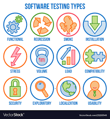 Types Of Software Testing Icon Set With Types Of Software Testing Linear