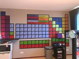 handmade periodic table wall art  on diy wall art reddit with handmade periodic table wall art chemistry