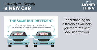 Lease Vs Buy A New Car Leasing Vs Buying