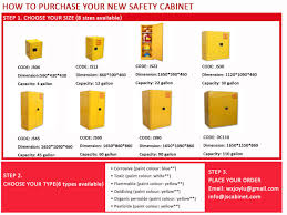 Yellow Flammable Cabinet Laboratory Flammable Liquid Chemical Storage Cabinets Yellow