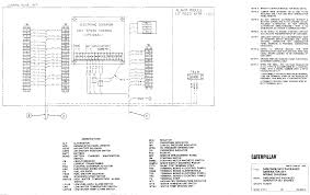 caterpillar wiring diagrams wiring diagrams and schematics caterpillar c7 wiring diagram schematics and diagrams