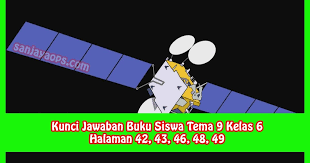 Kamu telah mengetahui beberapa hak warga negara indonesia. Kunci Jawaban Buku Siswa Tema 9 Kelas 6 Halaman 42 43 46 48 49 Sanjayaops