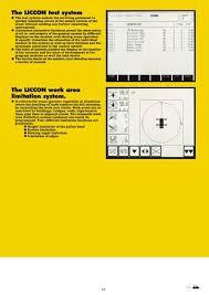 Ltm 1200 1 Load Chart 2 985 33the Liccon Work P