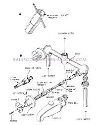 standard 2 handle american shower faucet