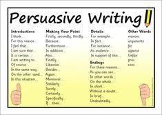 resources for teaching persuasive writing purpose of persuasive  persuasive writing word mat sb10598 sparklebox