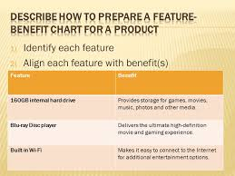 Product Feature Benefit Chart 1 05 Features And Benefits Of Sport And Event Products And