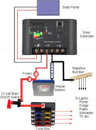 solar panel wiring diagrams nzmotorhome co nz solar power wiring diagram pdf Solar Power Wiring Diagram #34