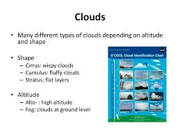 S Cool Cloud Identification Chart Water Precipitation Notes Ppt Download