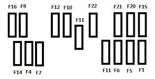 citroen berlingo first 2008 2011 fuse box diagram auto genius citroen berlingo first 2008 2011 fuse box diagram