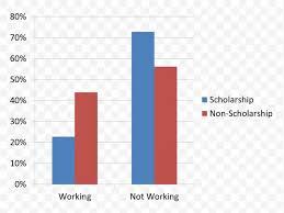 Northern Arizona University Athletic Scholarship Student