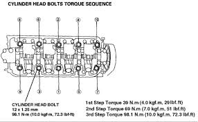 i need torque specs for a head on a 95 accord graphic