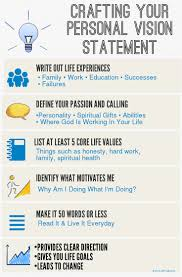 top 25 ideas about goals in life happiness top 25 ideas about goals in life happiness happiness project and long term goals