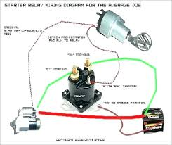 541zx poulan pole solenoid wiring
