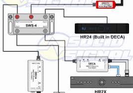directv deca wiring diagram then directv genie wiring diagram directv deca wiring diagram and directv deca power supply ps18der0 from solid signal