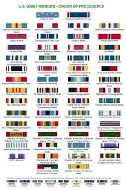 77 best us army images on hanging medals history and