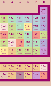 Periodic Table of the (Fake) Elements | Maximum Fun