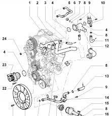 similiar 2002 volkswagen passat engine diagram water hoses keywords 2005 passat tdi automatic where to hook up a zerostat engine