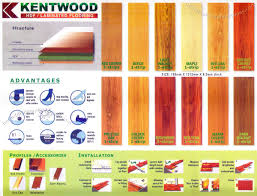 kentwood hdf laminated flooring