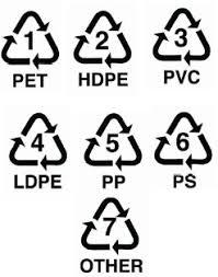 Plastic Identification Code Chart Plastic