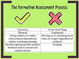 Assessment Example Formative Assessments