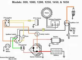 wiring diagram for cub cadet tractor the wiring diagram cub cadet lt1045 pto wiring diagram cub wiring diagrams for wiring diagram