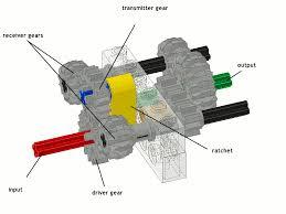 Sariel Pl Direction Sensitive Gearbox