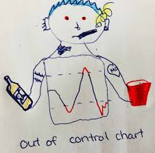 Chart Cartoon Look Out Be Careful That Chart Is Out Of Control Lean