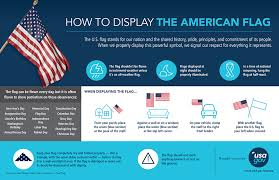 The American Flag Usagov
