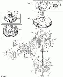 17 hp kawasaki engine diagram radio wiring diagram u2022 rh diagrambay today 25 hp kawasaki engine