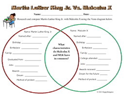 martin luther king jr vs malcolm x venn diagram