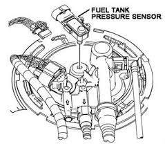 buick lacrosse gas cap pressure wiring diagram wiring diagram solved where is the fuel tank pressure sensor for a 2004 fixyawhere is the fuel tank