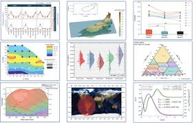 Charts And Graphs Software Free Download Originlab Origin And Originpro Data Analysis And