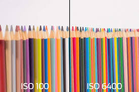 Camera Iso Chart What Is Iso Iso Chart