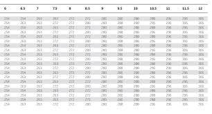 Bauer Blade Size Chart Bauer Hockey Bauer Ls2 Edge Trigger Skate Blades Set Of 2