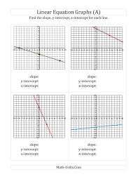 finding slope from a graph worksheet abitlikethis