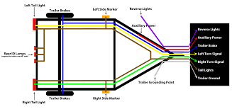 7 Pin Trailer Light Wiring Diagram 8dfaae 7 Pin Trailer Wiring Diagram For Hookup Wiring