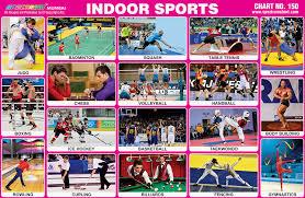 Spectrum Educational Charts Chart 150 Indoor Sports