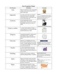 Text Features Chart Title Appendix Captions Charts Or Tables