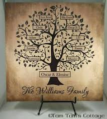 family tree wall art with names