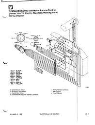 honda outboard wiring diagram wiring diagrams mashups co Mercury Trim Gauge Wiring Diagram 115 hp yamaha outboard tach wiring diagram 5 yamaha 125 hp outboard wiring diagram yamaha outboard engine diagram wiring diagram for a mercury trim gauge