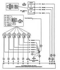 2006 jeep wrangler ignition wiring diagram images jeep wrangler 2006 jeep wrangler ignition diagram wiring diagram online