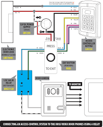 wiring diagram for video the wiring diagram intercom system connection diagram nodasystech wiring diagram