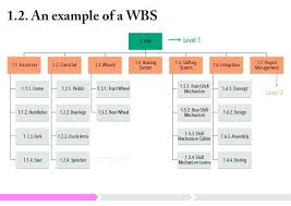 Work Breakdown Structure Template Sample Documents Word Templates ...