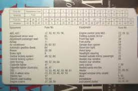 similiar bmw e46 fuse diagram keywords th 2002 e46 325i fuse box diagram where is it