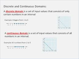 Linear and Nonlinear Functions Powerpoint – pontybistrogramercy.com
