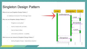 Singleton Pattern Best Inspiration Design