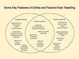 Create Venn Diagram Online Online Vs Blended Vs Face To Face Venn Diagram Michael